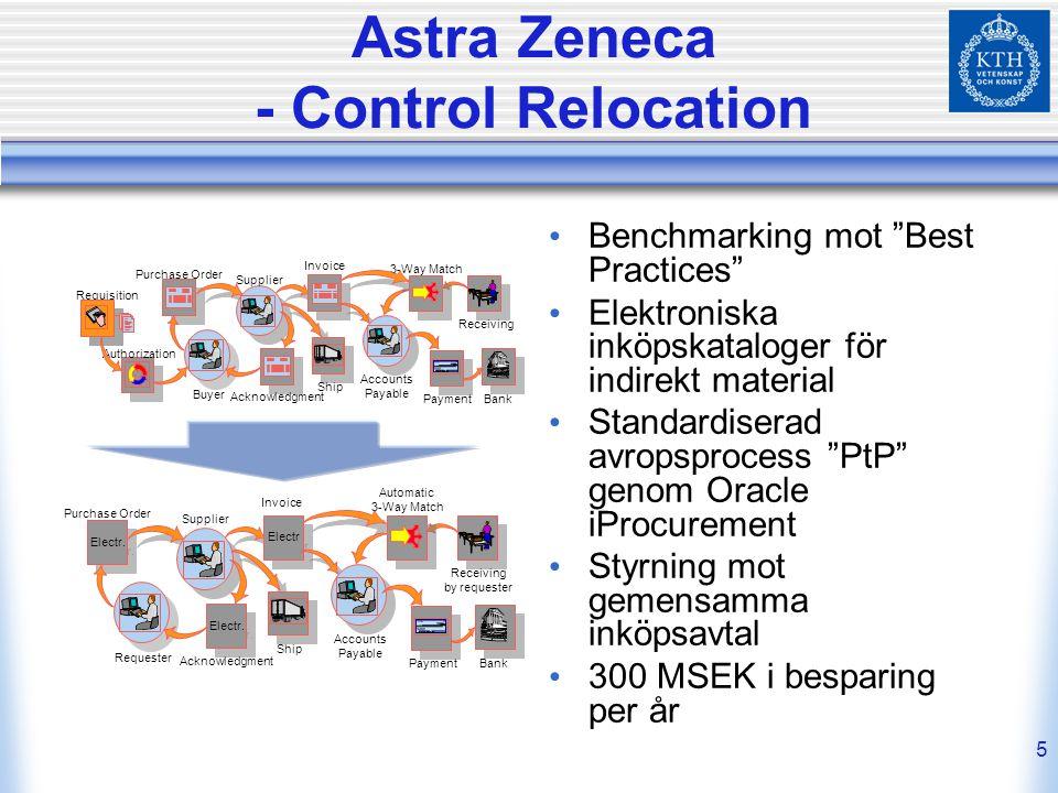 Astra Zeneca - Control Relocation