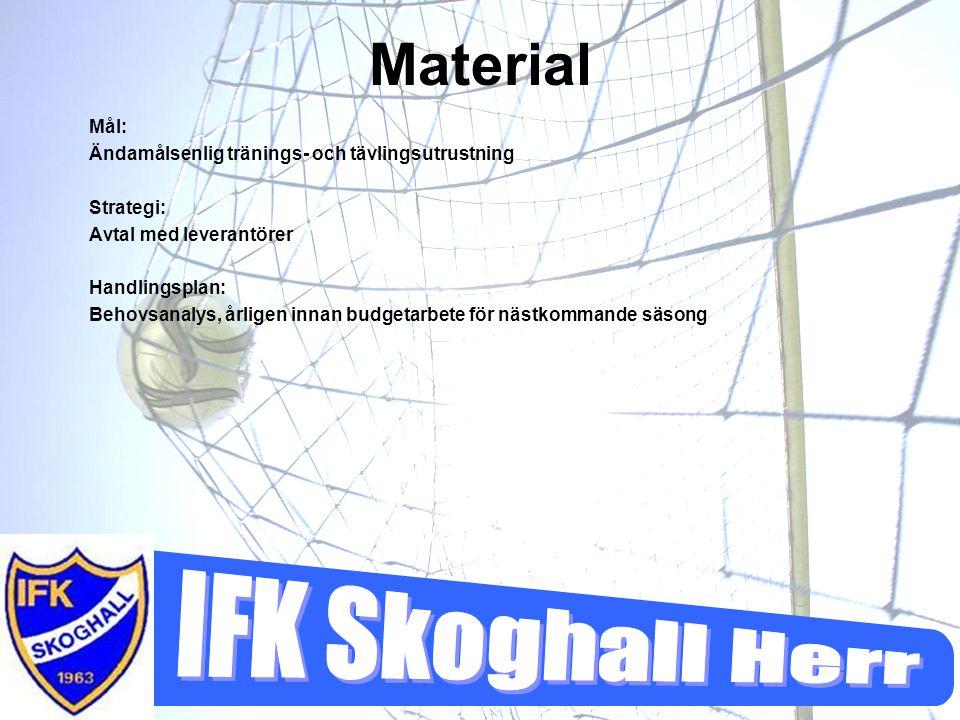 Material Mål: Ändamålsenlig tränings- och tävlingsutrustning Strategi: