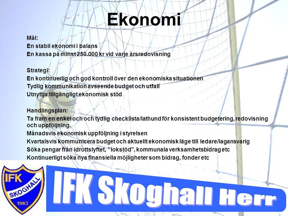Ekonomi Mål: En stabil ekonomi i balans