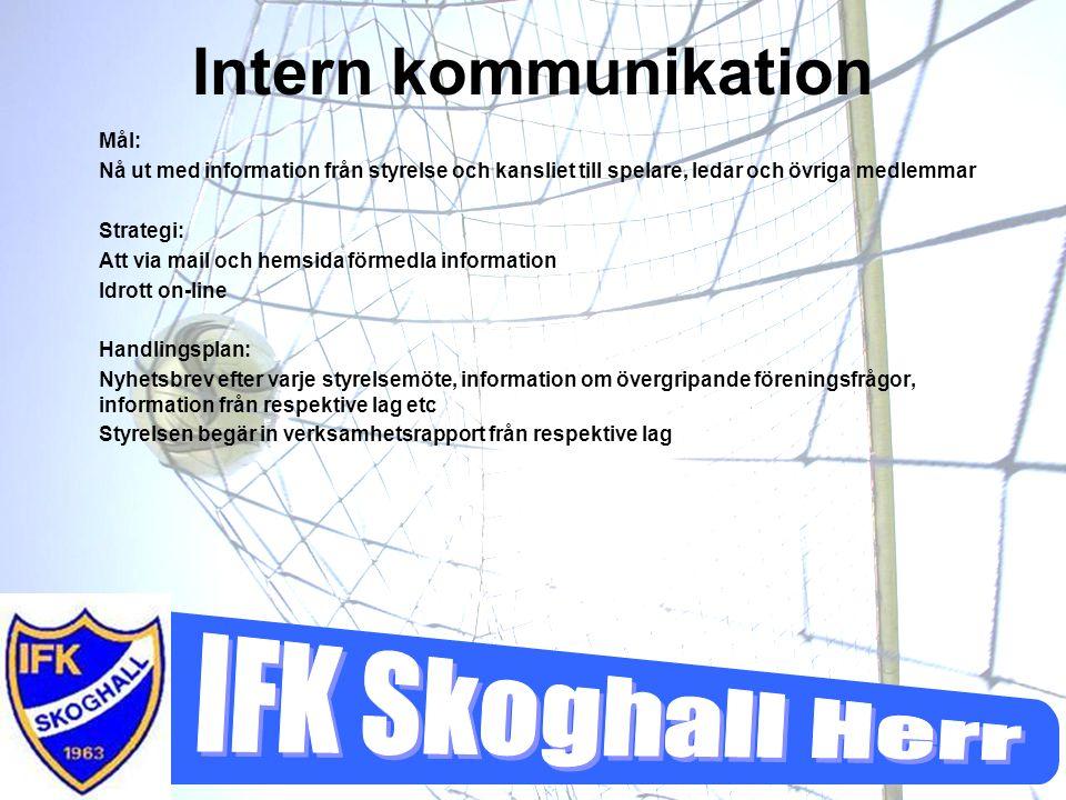 Intern kommunikation Mål: