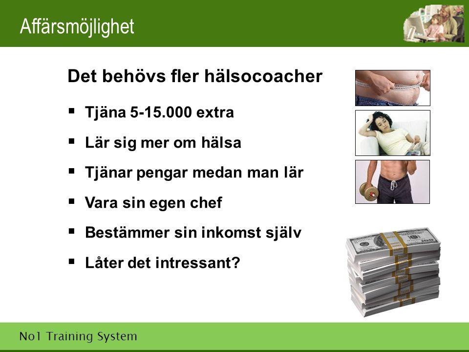 Affärsmöjlighet Det behövs fler hälsocoacher Tjäna 5-15.000 extra