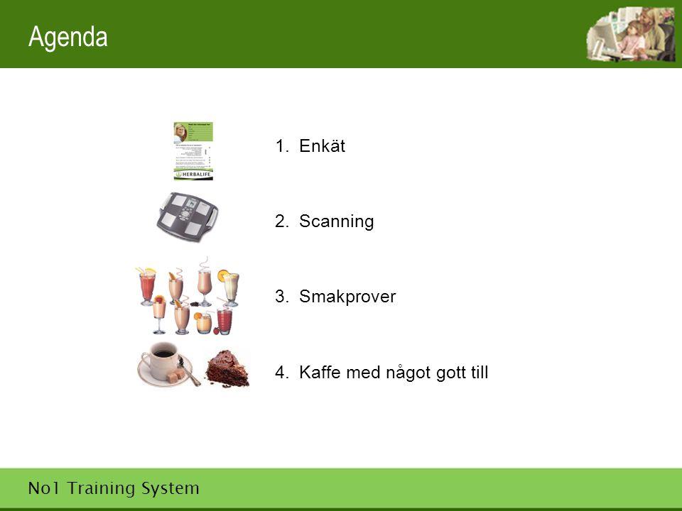 Agenda Enkät Scanning Smakprover Kaffe med något gott till Agenda:
