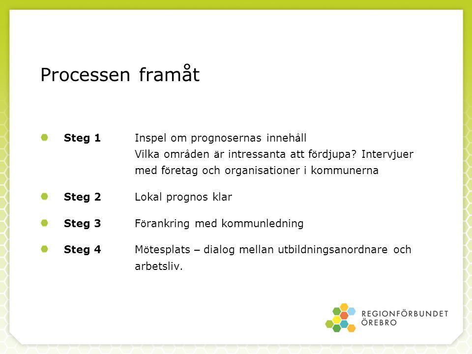 Steg 2 Lokal prognos klar Steg 3 Förankring med kommunledning