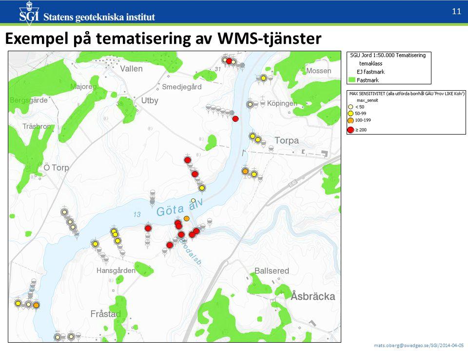 Exempel på tematisering av WMS-tjänster