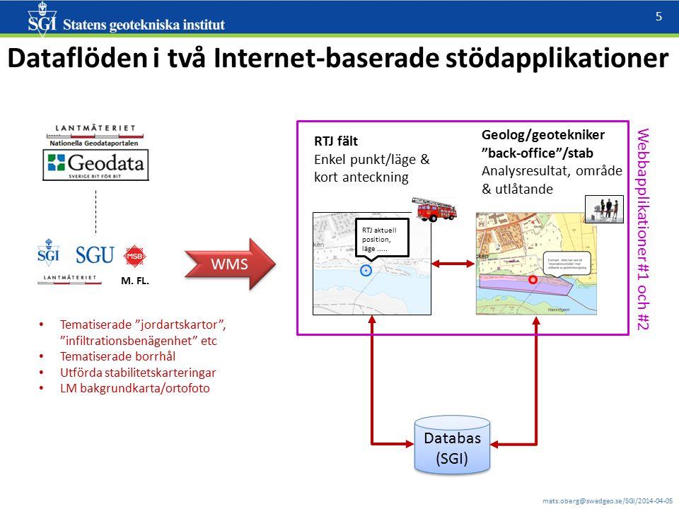 Dataflöden i två Internet-baserade stödapplikationer