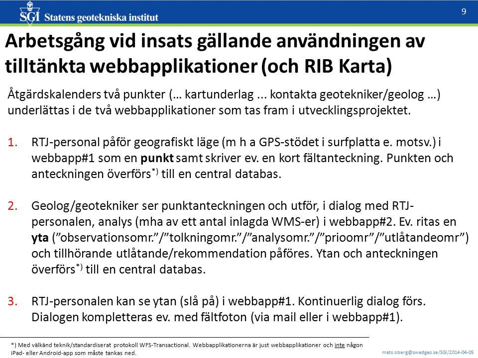 Arbetsgång vid insats gällande användningen av tilltänkta webbapplikationer (och RIB Karta)