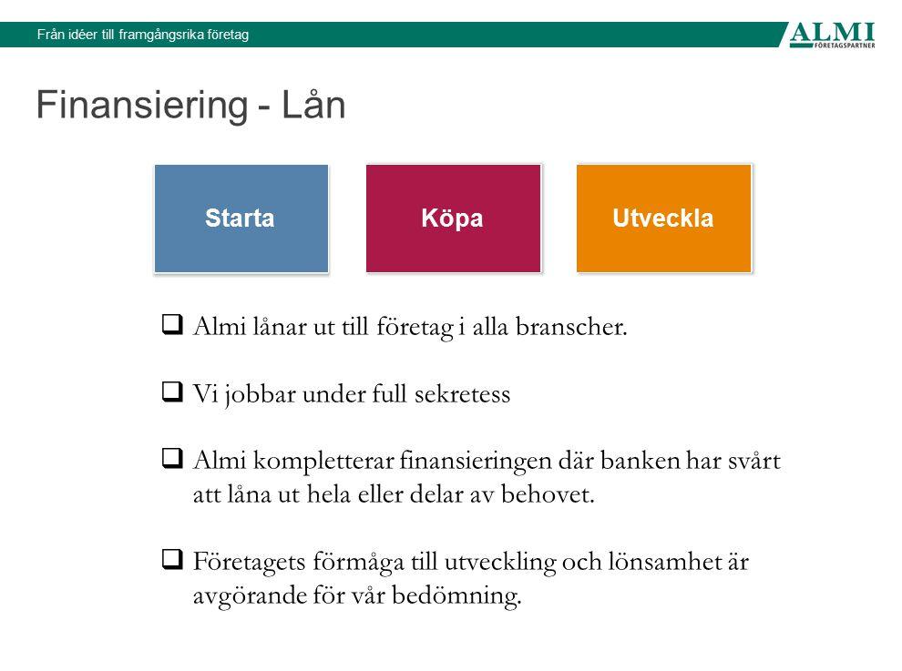 Finansiering - Lån Almi lånar ut till företag i alla branscher.