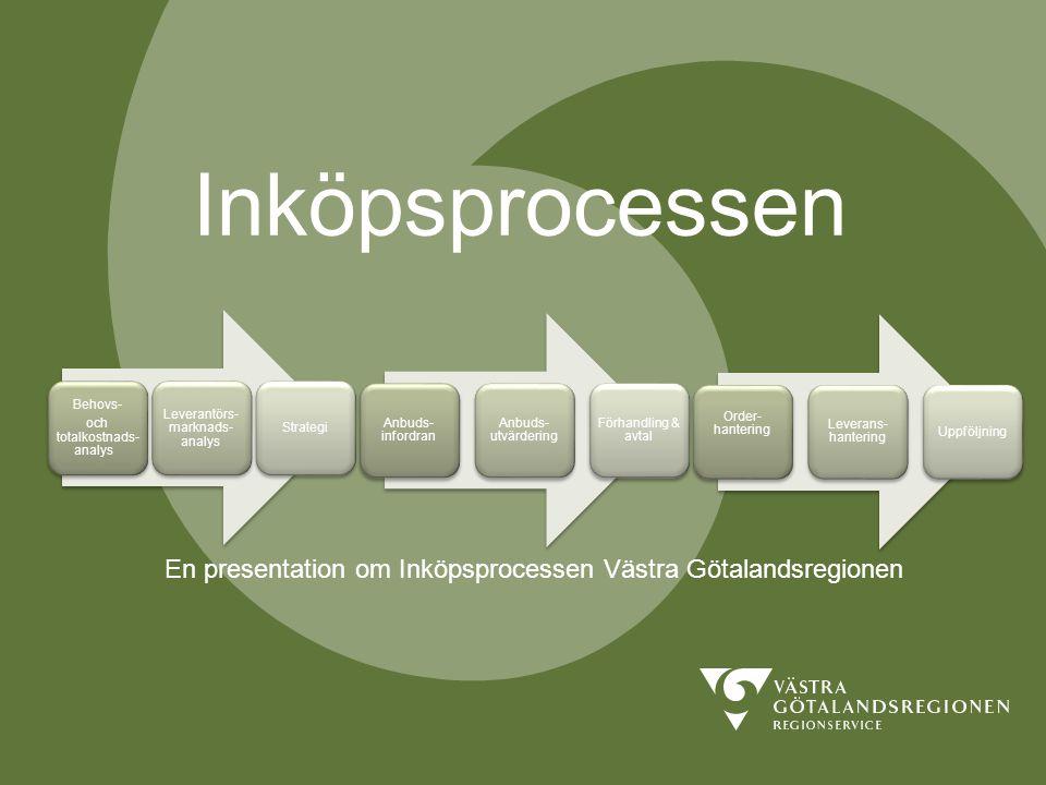 Inköpsprocessen Behovs- och totalkostnads-analys. Leverantörs-marknads-analys. Strategi. Anbuds-infordran.