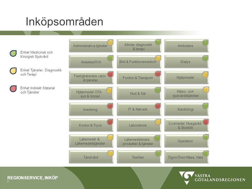 Inköpsområden REGIONSERVICE, INKÖP Administrativa tjänster