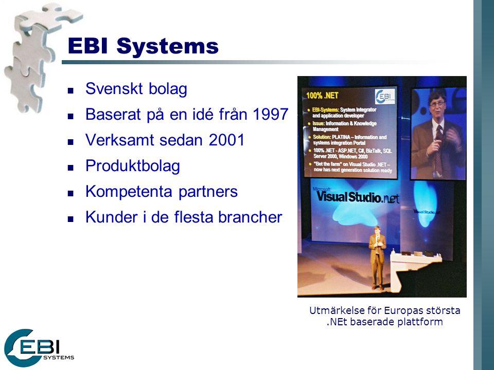 EBI Systems Svenskt bolag Baserat på en idé från 1997