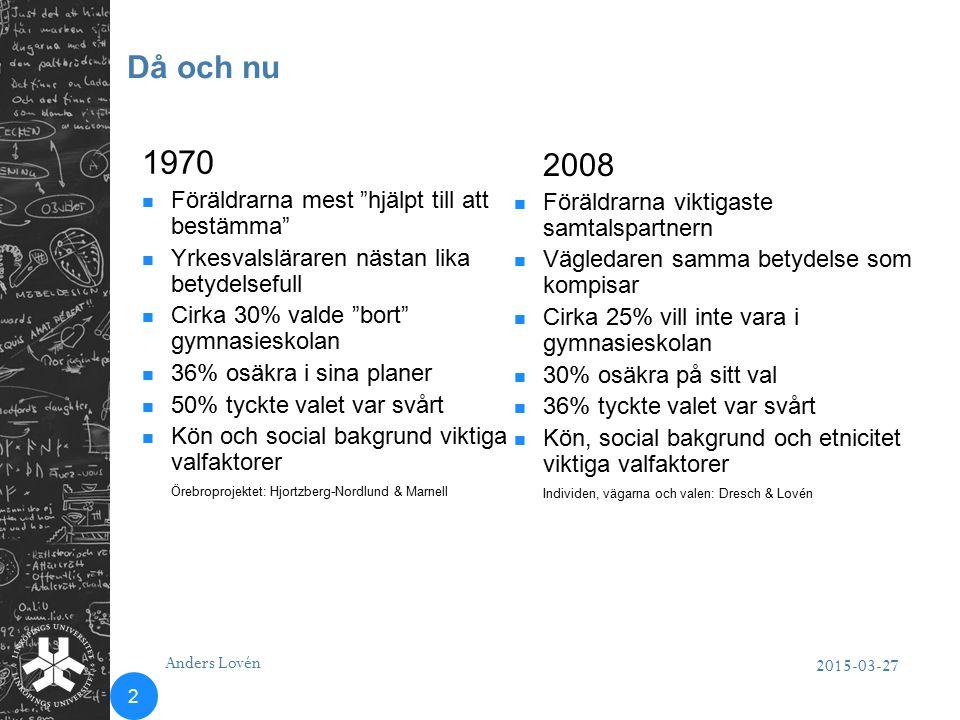 1970 Då och nu 2008 Föräldrarna mest hjälpt till att bestämma