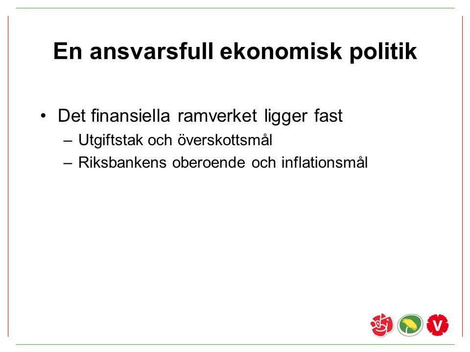 En ansvarsfull ekonomisk politik