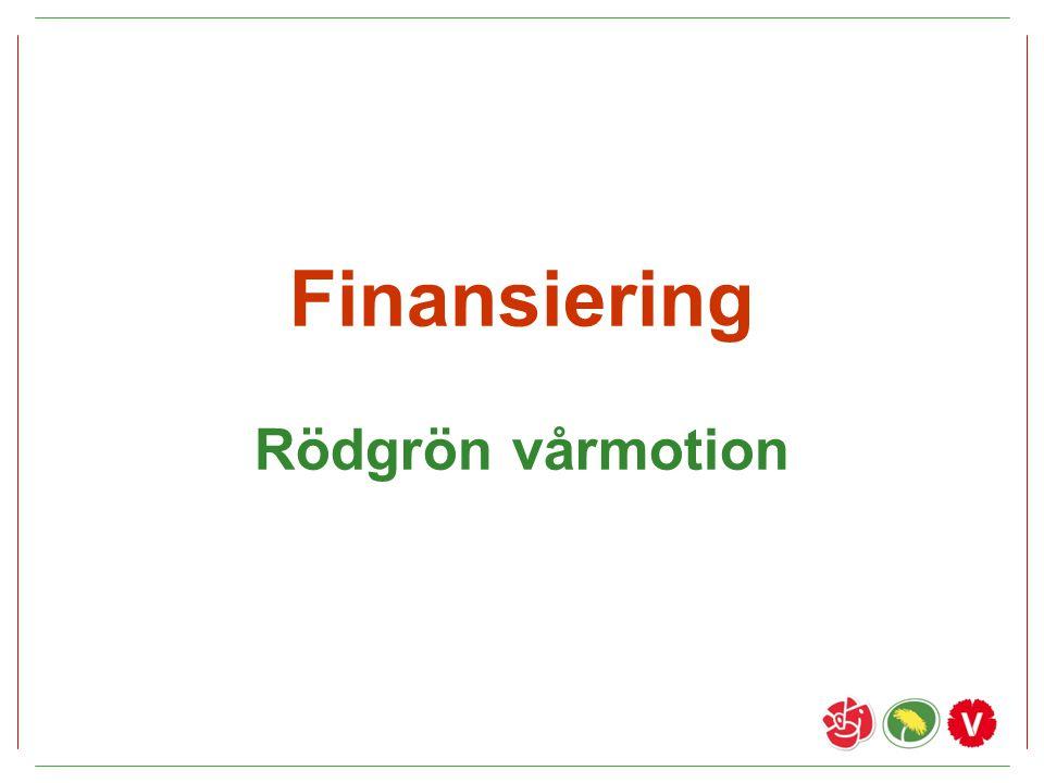 Finansiering Rödgrön vårmotion