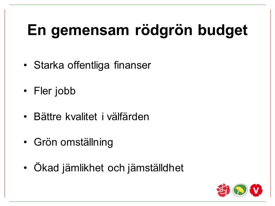 En gemensam rödgrön budget
