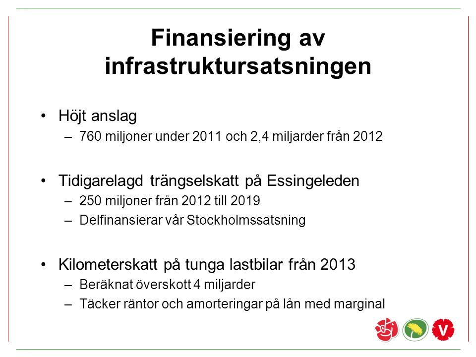 Finansiering av infrastruktursatsningen