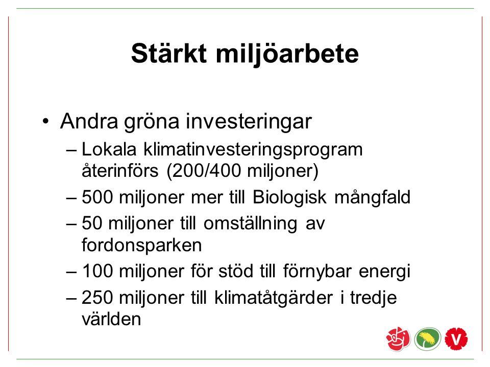Stärkt miljöarbete Andra gröna investeringar