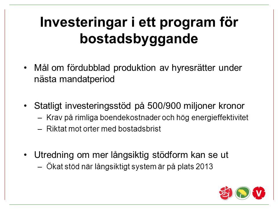 Investeringar i ett program för bostadsbyggande