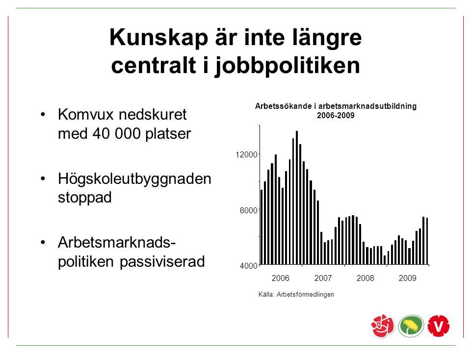 Kunskap är inte längre centralt i jobbpolitiken