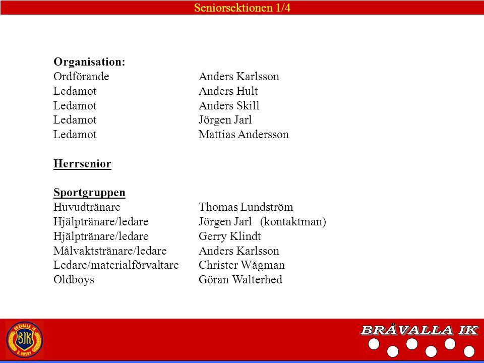 BRÅVALLA IK Seniorsektionen 1/4 Organisation: