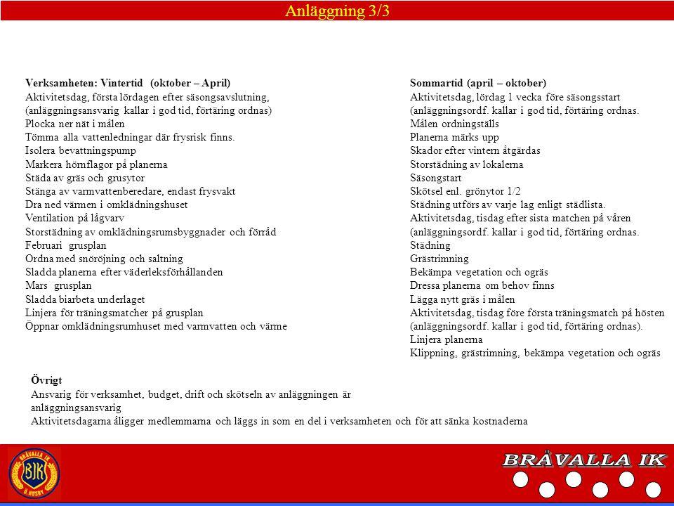BRÅVALLA IK Anläggning 3/3 Verksamheten: Vintertid (oktober – April)