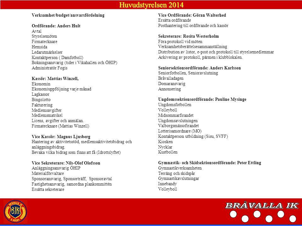 BRÅVALLA IK Huvudstyrelsen 2014 Verksamhet/budget/ansvarsfördelning