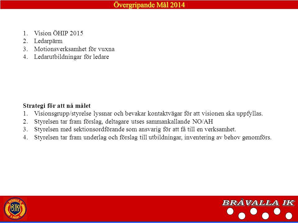 BRÅVALLA IK Övergripande Mål 2014 Vision ÖHIP 2015 Ledarpärm