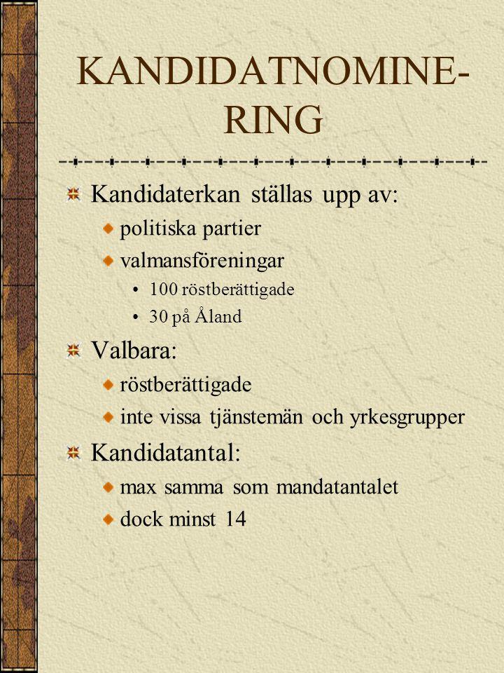 KANDIDATNOMINE-RING Kandidaterkan ställas upp av: Valbara: