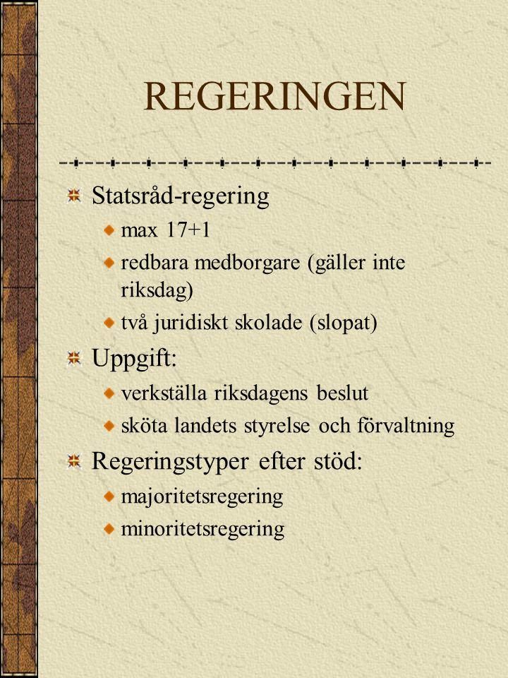 REGERINGEN Statsråd-regering Uppgift: Regeringstyper efter stöd: