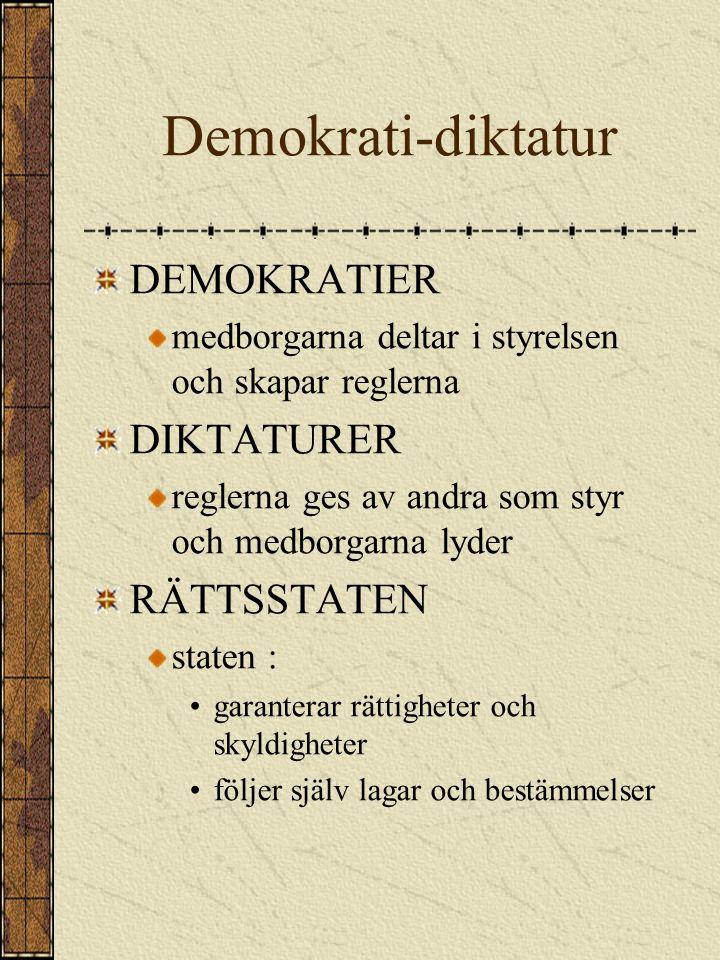 Demokrati-diktatur DEMOKRATIER DIKTATURER RÄTTSSTATEN