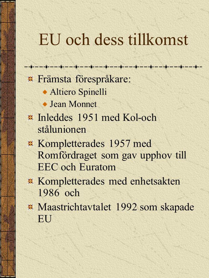 EU och dess tillkomst Främsta förespråkare: