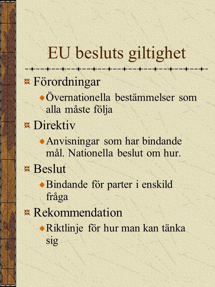 EU besluts giltighet Förordningar Direktiv Beslut Rekommendation