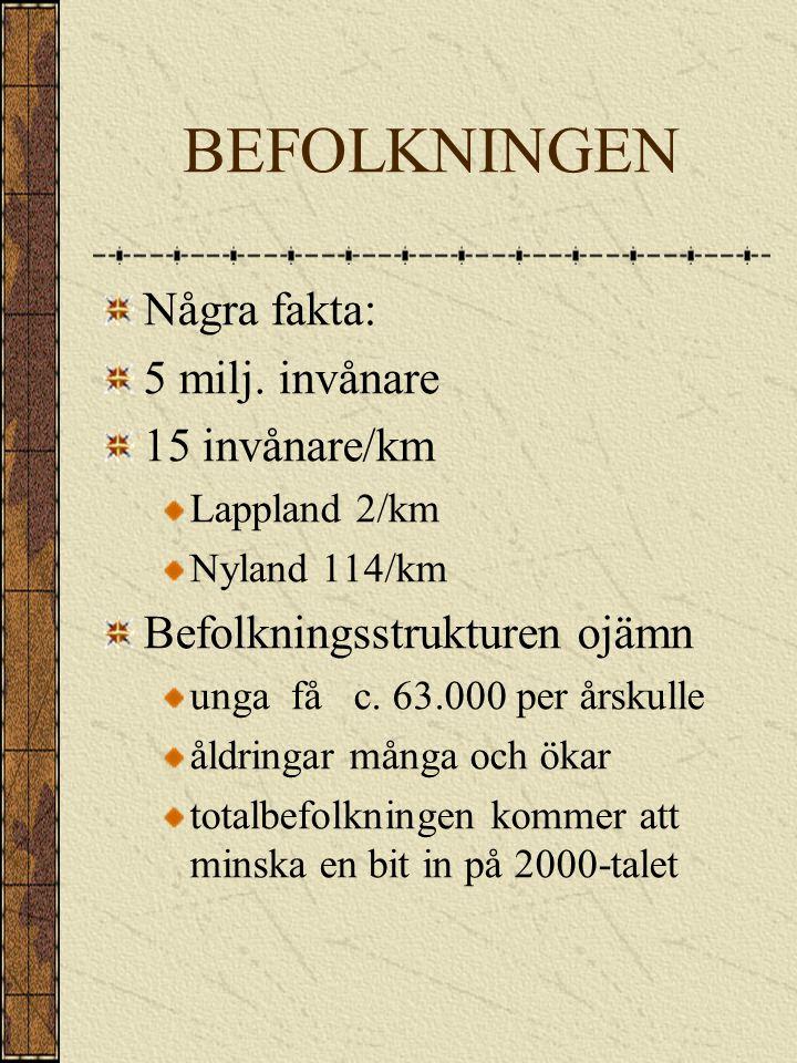 BEFOLKNINGEN Några fakta: 5 milj. invånare 15 invånare/km