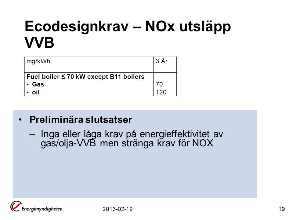 Ecodesignkrav – NOx utsläpp VVB