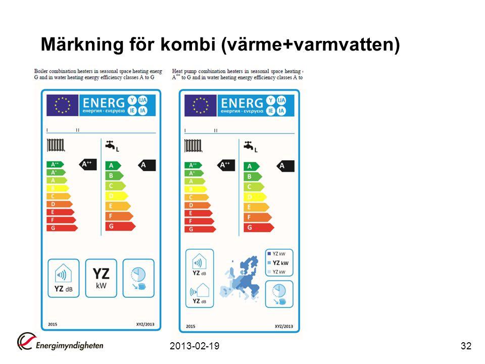 Märkning för kombi (värme+varmvatten)