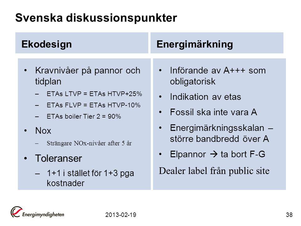 Svenska diskussionspunkter