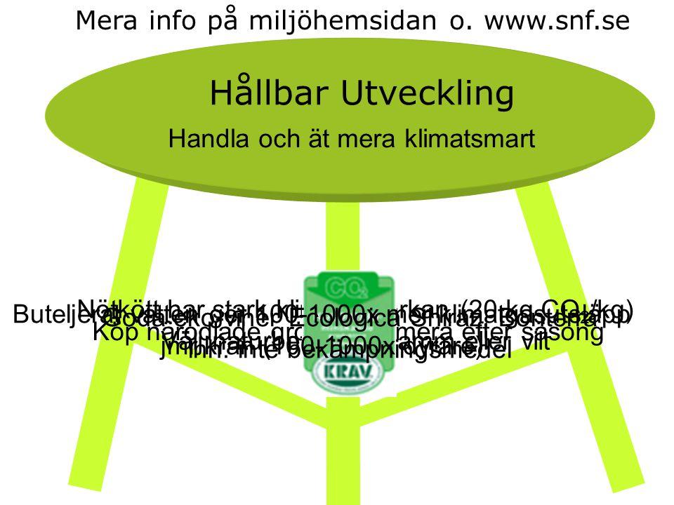 Hållbar Utveckling Mera info på miljöhemsidan o. www.snf.se
