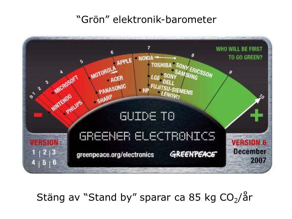 Grön elektronik-barometer