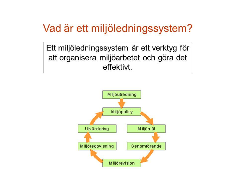 Vad är ett miljöledningssystem