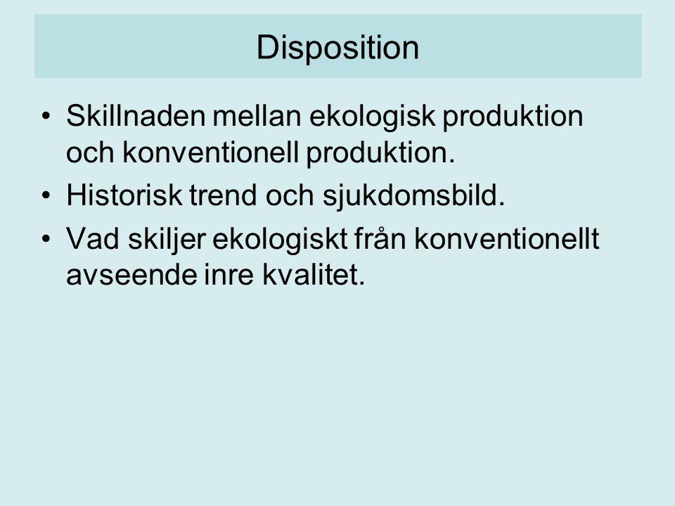 Disposition Skillnaden mellan ekologisk produktion och konventionell produktion. Historisk trend och sjukdomsbild.