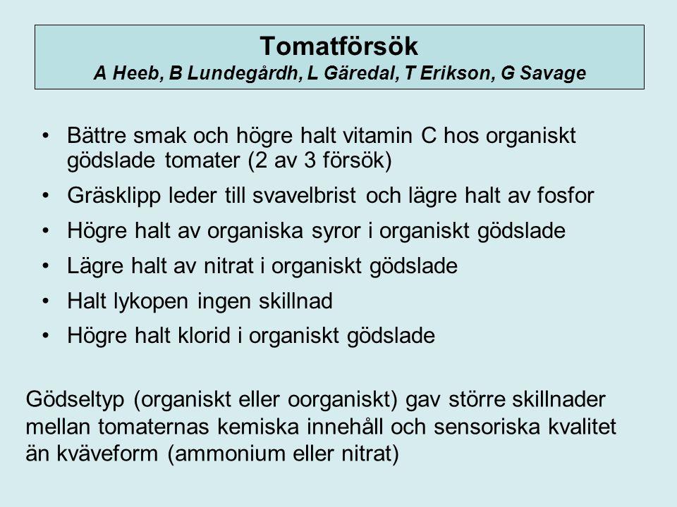 Tomatförsök A Heeb, B Lundegårdh, L Gäredal, T Erikson, G Savage