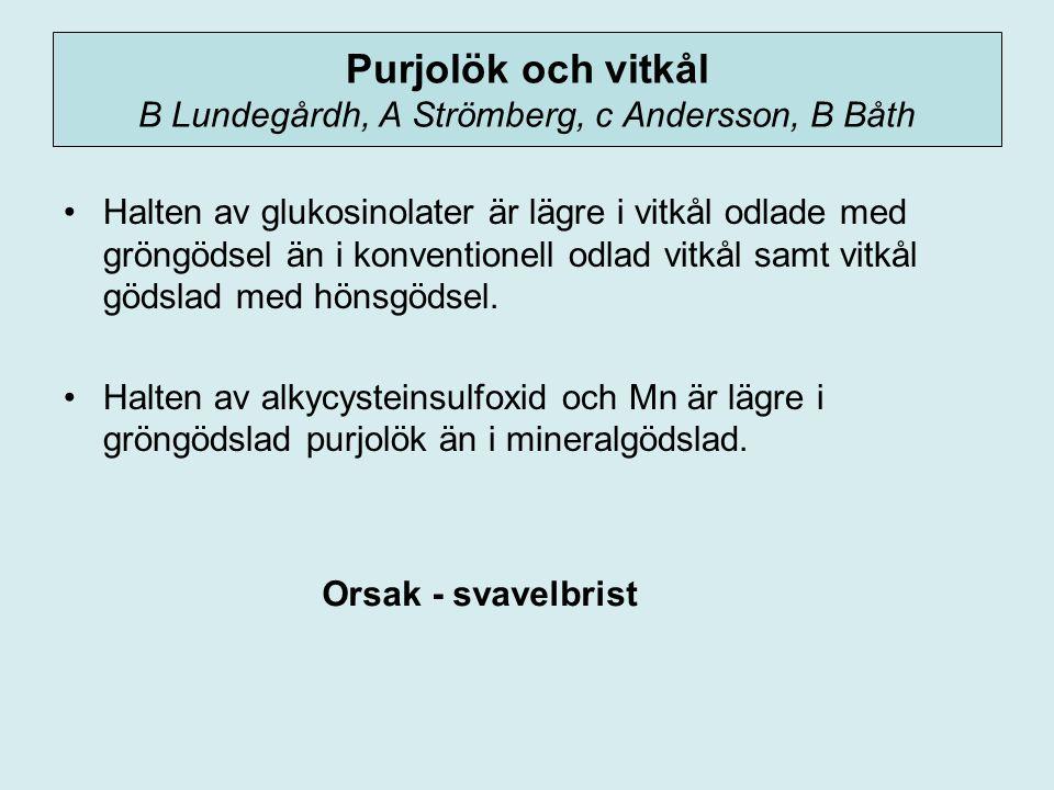 Purjolök och vitkål B Lundegårdh, A Strömberg, c Andersson, B Båth