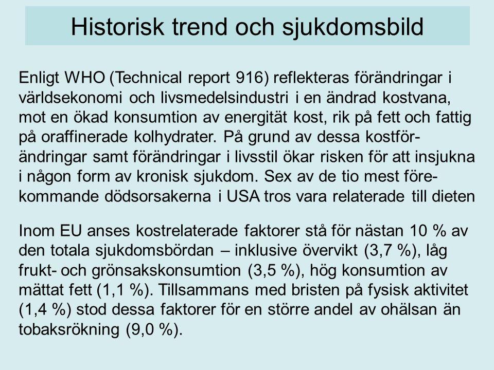 Historisk trend och sjukdomsbild