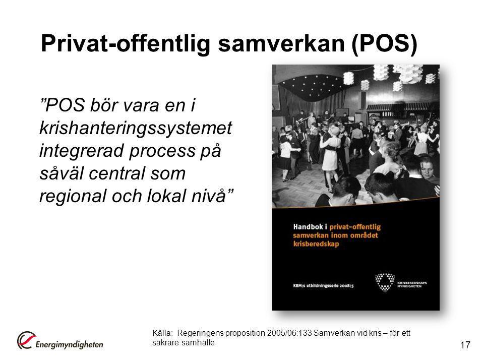 Privat-offentlig samverkan (POS)