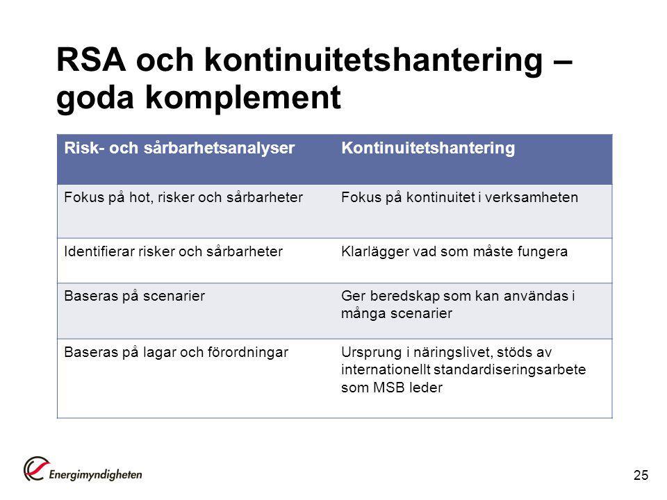 RSA och kontinuitetshantering – goda komplement