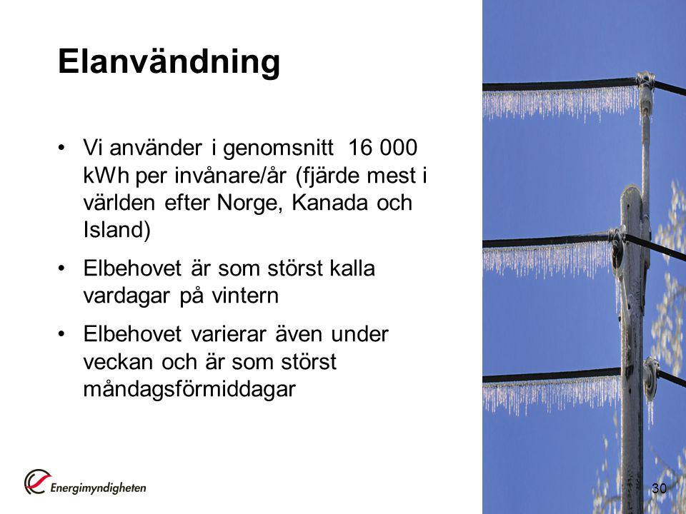 Elanvändning Vi använder i genomsnitt 16 000 kWh per invånare/år (fjärde mest i världen efter Norge, Kanada och Island)
