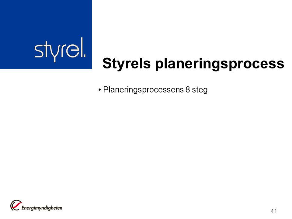 Styrels planeringsprocess