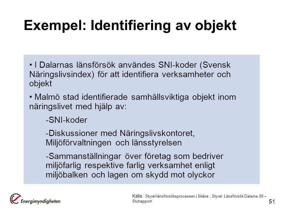 Exempel: Identifiering av objekt