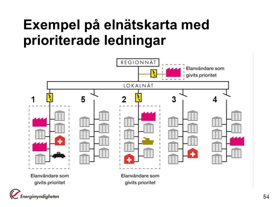 Exempel på elnätskarta med prioriterade ledningar