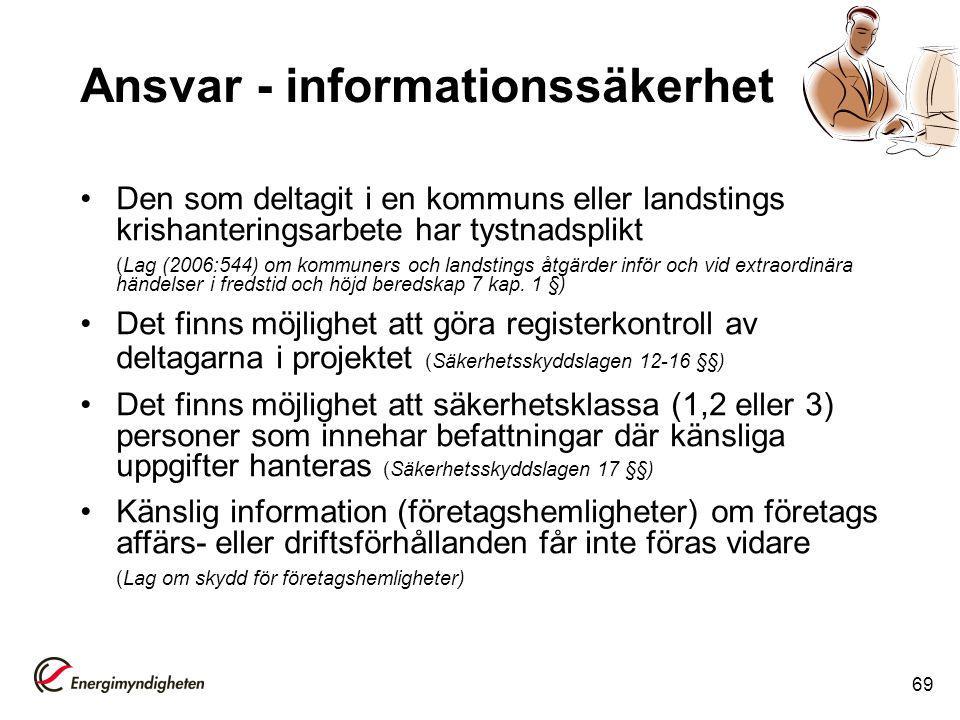 Ansvar - informationssäkerhet