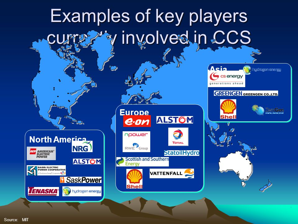 Examples of key players currently involved in CCS